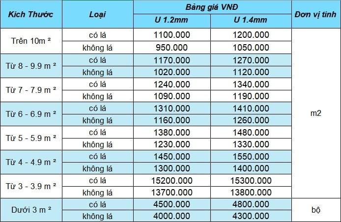 Bảng giá cửa sắt kéo Việt Nam
