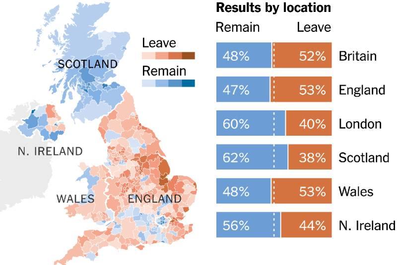 Kết quả của cuộc trưng cầu dân ý